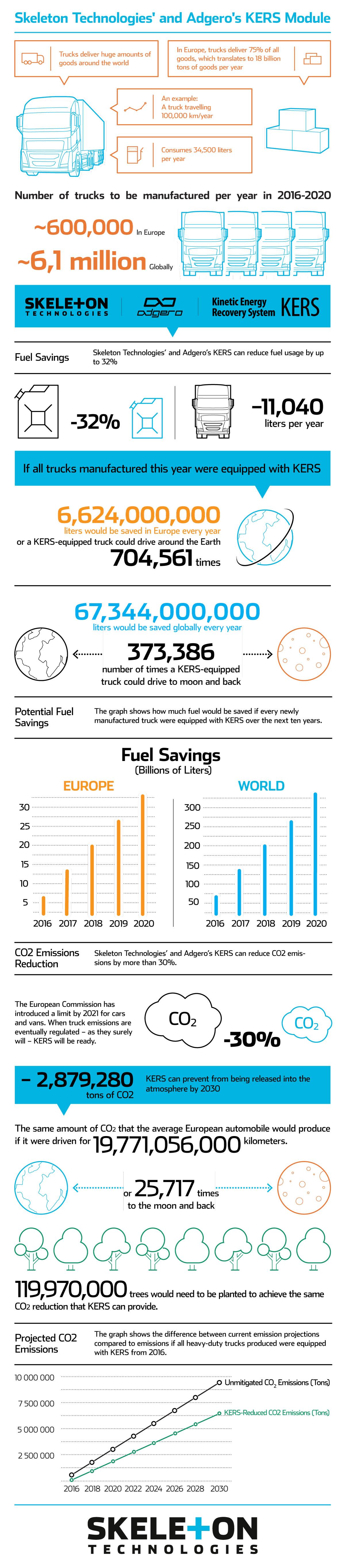 180723-IG_Fuel_Savings_world-hubspot
