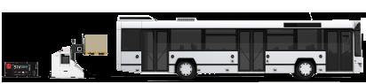 SkelMod 51V is power the e-volution of logistics