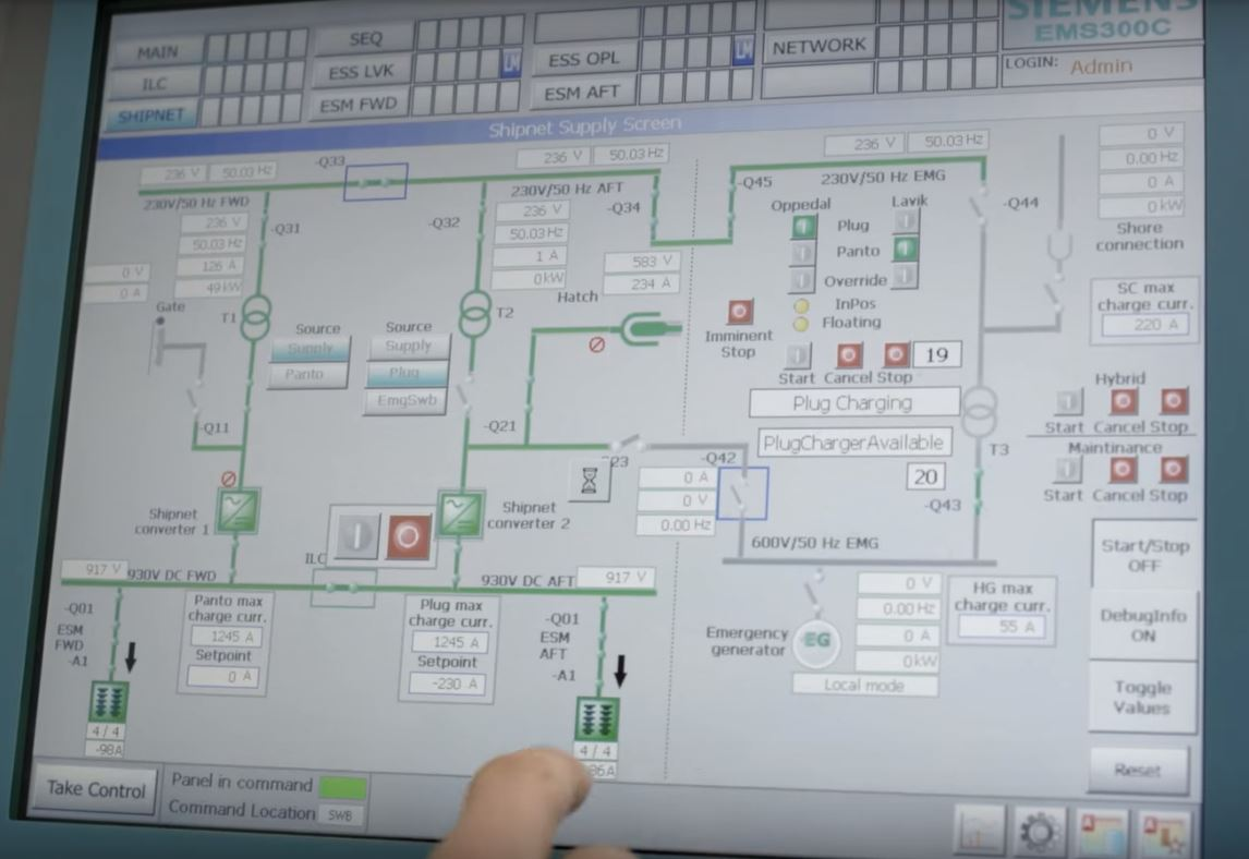Norled Overall Control System