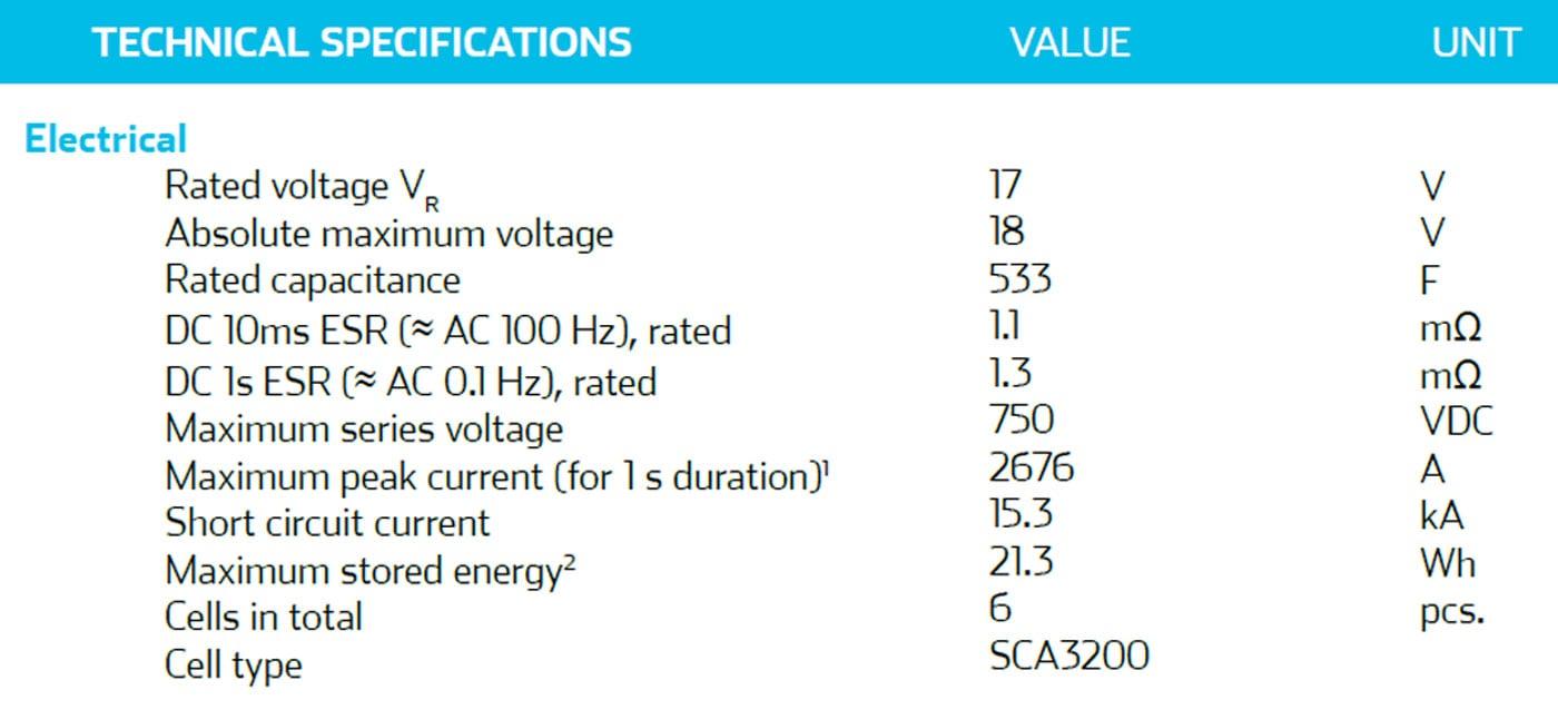 SkelMod-17V533F-data