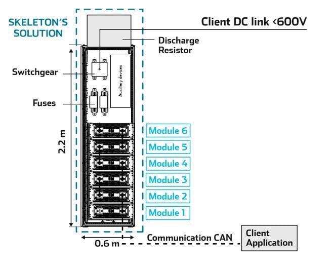 VSD-backup-3