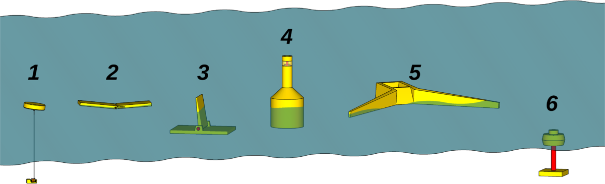 Wave_energy_concepts_overview_numbered