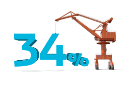 Port crane 34% fuel savings