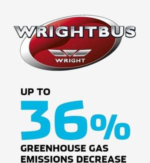 wright-emissions