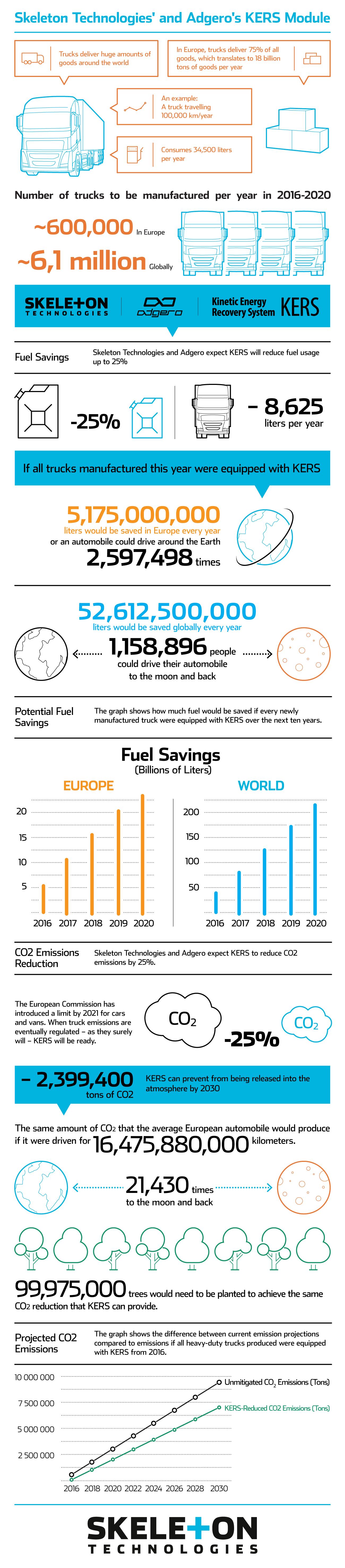 160426-IG_Fuel_Savings_2_world.png