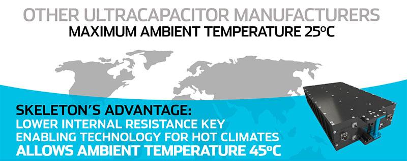 skeleton-technologies-ultracapacitor-temperature.jpg